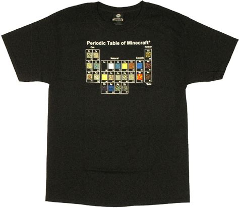 periodic table t shirt chemistry used to be hard then we played minecraft