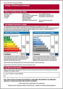 What Is An Energy Performance Certificate EPC Scotland