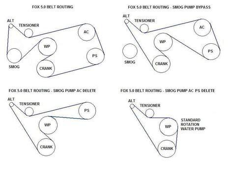 86 93 mustang 5 0 belt routing diagrams mustang forums at stangnet