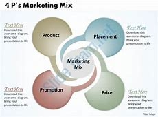 4Ps Marketing Mix Powerpoint Template Slide