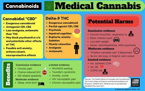medical marijuana    dope  curbsiders