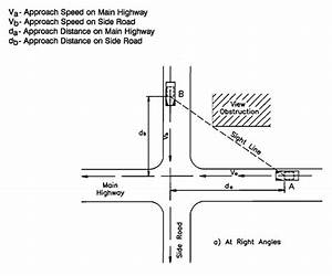 Approach Sight Triangle At Right Angle Cross Intersection