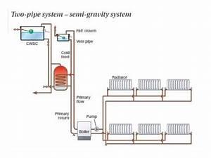 Central Heating Programmer Wiring Diagram