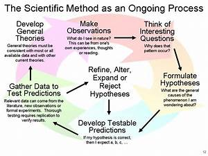 Pseudoscience And Conspiracy Theory Are Not Victimless