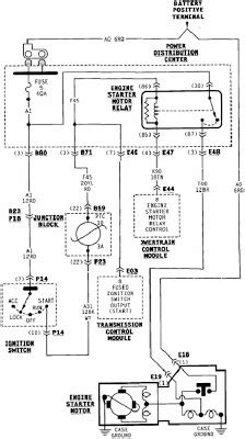 Dodge Grand Caravan Starting System Wiring Diagram