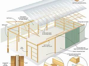 free wood carport plans 2 car carport plans free do it With 30x40 pole barn blueprints