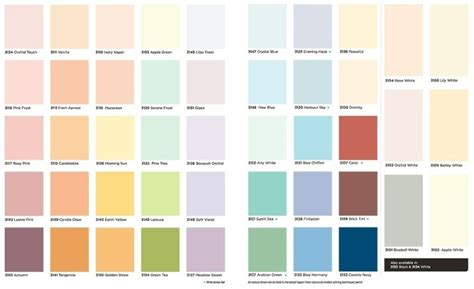 nerolac exterior paints shade card pdf gemescool org