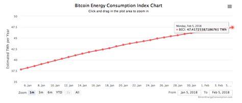 U gain profits u happy u lose u dont care ez. Bitcoin price_2018_02_06_at_10.18.39_AM (1) - TIPSCREW