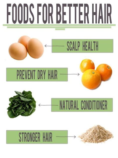 Healthy Food Kitchen Hair by 7 Day Diet Chart Foods To Eat For Rapid Hair Growth