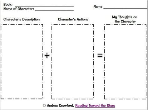 all worksheets 187 character and setting worksheets