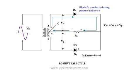 diodes   piv  full wave rectifier  vm