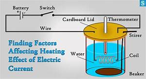 3 Effects Of Electric Current  U2192 Heating  Magnetism  U0026 Chemical Effects