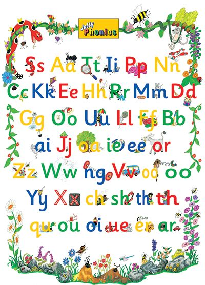 jolly phonics letter order my jolly phonics everything your child needs to learn to 52914