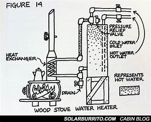 25  B U00e4sta Id U00e9erna Om Rocket Stove Water Heater P U00e5 Pinterest