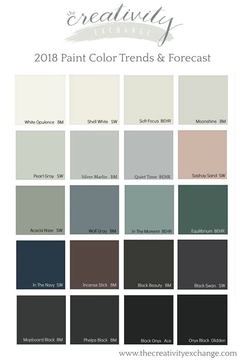 2018 Paint Color Trends And Forecasts  Home Decorating