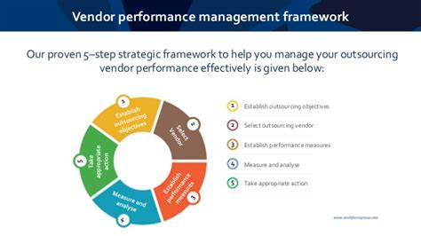 Strategies To Managing Outsourcing Vendors Performance. Best Credit Card Transfer Offers. Rose Exterminators Chicago Hoot Social Media. Executive Recruiting Firms Set Up Domain Name. Usmc Mountain Warfare School. San Jacinto College Financial Aid. Life Settlement Provider Car Insuance Quotes. California Alcohol Rehab Seattle Pizza Places. Mobile App Development Software