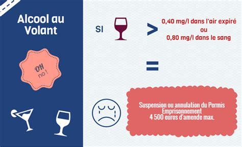 taux alcoolémie conducteur alcool permis permis probatoire et alcool au volant des risques sont trop importants