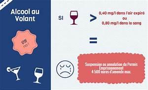 Retention De Permis Vice De Procedure : alcool stup fiants et r cidive au volant ~ Gottalentnigeria.com Avis de Voitures