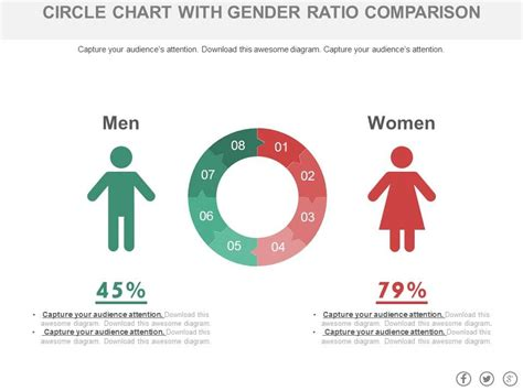 staged circle chart  gender ratio comparison