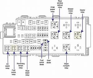 2008 Ford Tauru Fuse Box Diagram