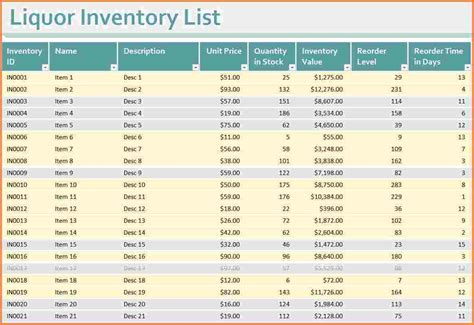 bar liquor inventory spreadsheet excel spreadsheets group