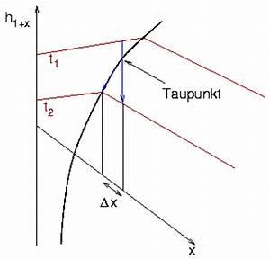 Enthalpie Berechnen : thermodynamik 3 ~ Themetempest.com Abrechnung