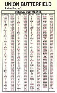 Machinist Decimal To Fraction Chart Print Decimal Chart Location Pensacola Florida In 2019