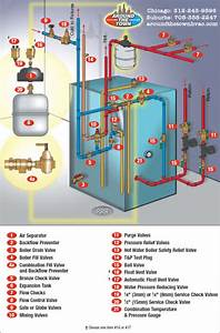 Wiring Diagram For Boiler System