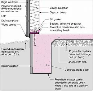 Slab Edge Insulation: Why it Matters ProTradeCraft