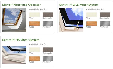 casement window power operators lionindustriesca