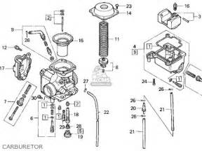 similiar 1999 honda 300 fourtrax wiring diagram keywords honda fourtrax 300 carburetor diagram on honda 300 fourtrax 1995