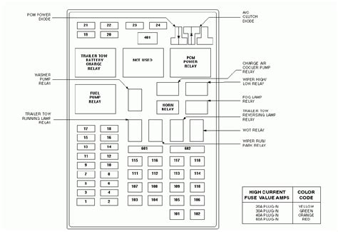 2009 Ford Fuse Box Diagram 2009 ford f150 fuse box fuse box and wiring diagram