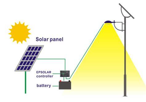 solar powered led street light  auto intensity control