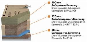 Dachdämmung Auf Sparren : energieeffiziente aufsparrend mmung mit knauf sdp 035 ~ Lizthompson.info Haus und Dekorationen