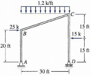 32 How To Draw A Force Diagram
