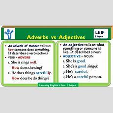 English Intermediate I U1adverbs Of Manner