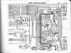 1969 Oldsmobile Cutl Wiring Diagram