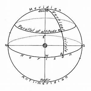 Celestial Sphere  1 846j