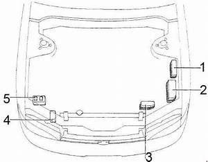 Diagram  05 Toyota Camry Fuse Diagram Full Version Hd