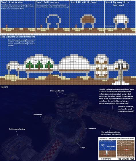 updated picture guide  constructing undersea colonies minecraft underwater minecraft