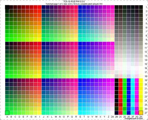 About Icc Colour Profiles, Icc Profiles Explained