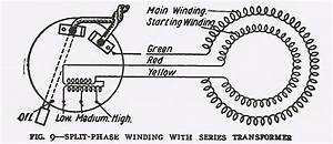 Robbins Myers Fan Wiring Diagram