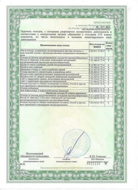 лицензия на вывоз тбо отменена