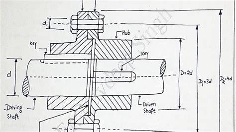 anuniverse  notes md  coupling  design  flange coupling youtube