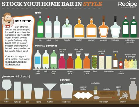 Bar Essentials by Home Bar Essentials How To Stock A Bar Gentleman S