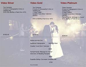 Wedding video packages branson photo for Wedding videography packages