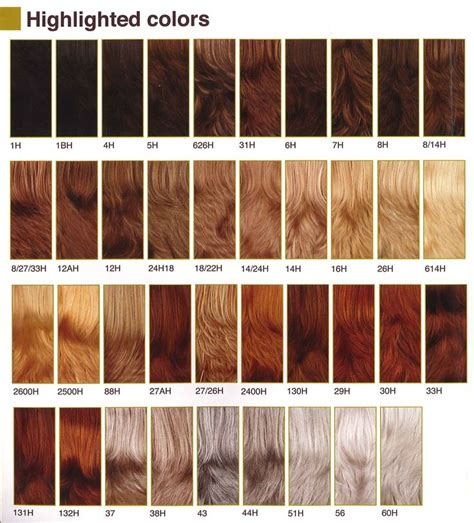 Hair Dye Colours Chart by Color Chart Hair Color Inspiration