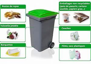 Sac A Dechet Vert : collecte des dechets de l 39 agglo du puy en velay imprimer ~ Dailycaller-alerts.com Idées de Décoration