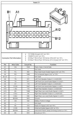 85 Silverado Radio Wiring Diagram by 85 Chevy Truck Wiring Diagram Chevrolet C20 4x2 Had