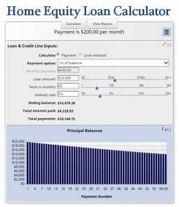 Pay Off Debt Calculator Free Free Mortgage Calculator Mn The Ultimate Selection